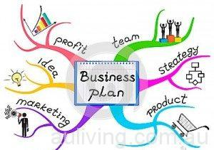 Business-Plan-2-300x211
