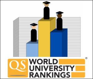 澳洲新南威尔士大学会计与金融专业挺进全球前十名