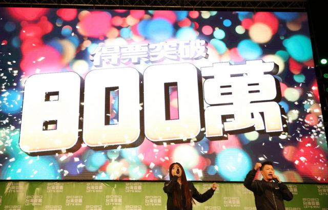 蔡英文得票数突破800万(图片来源:中央社)