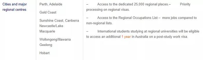 澳洲485簽證