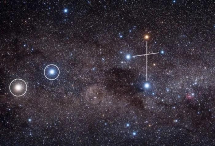 南十字星盤