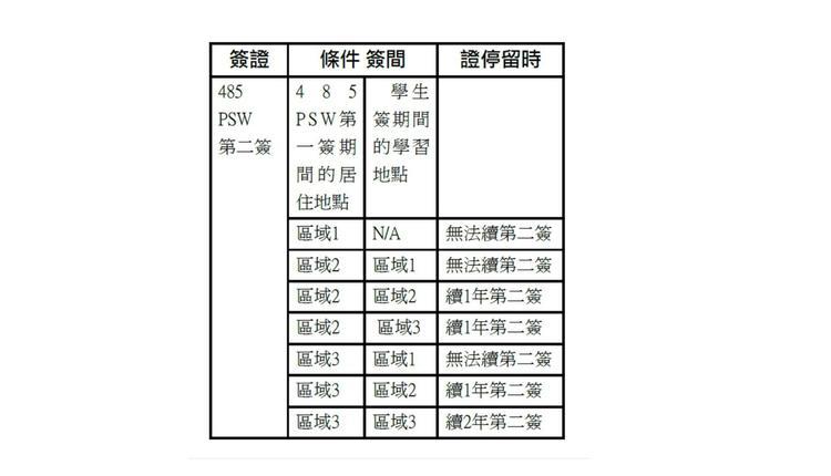 HONG LEGAL (蔡志峰律師事務所)